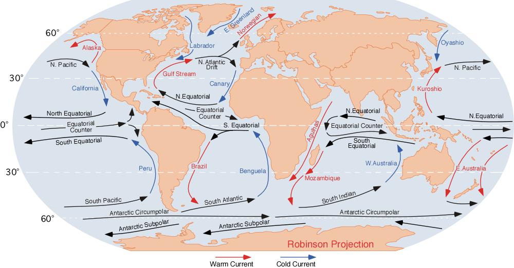 Oceaanstromingen